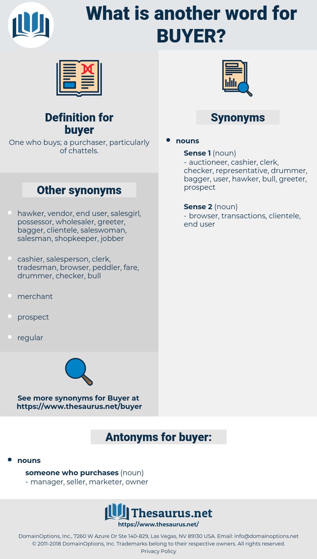buyer, synonym buyer, another word for buyer, words like buyer, thesaurus buyer