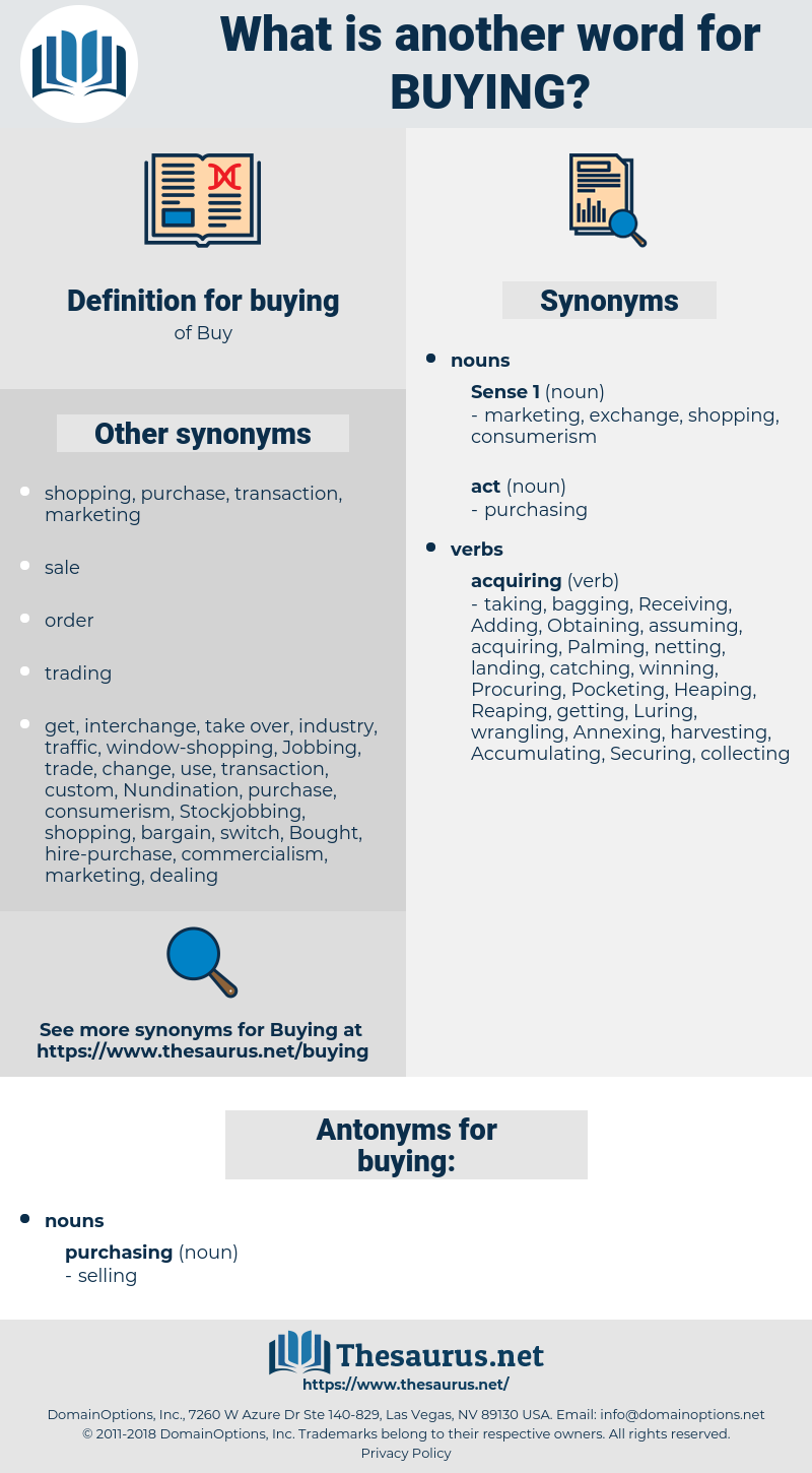 buying, synonym buying, another word for buying, words like buying, thesaurus buying