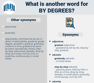 by degrees, synonym by degrees, another word for by degrees, words like by degrees, thesaurus by degrees