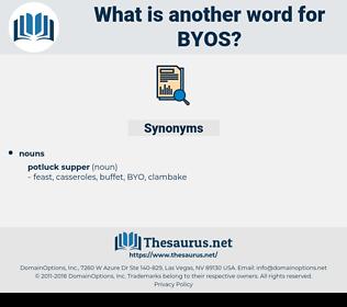 BYOS, synonym BYOS, another word for BYOS, words like BYOS, thesaurus BYOS