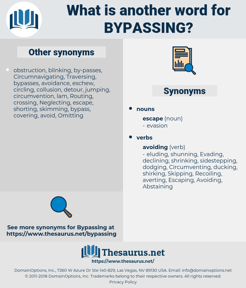 bypassing, synonym bypassing, another word for bypassing, words like bypassing, thesaurus bypassing