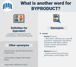 byproduct, synonym byproduct, another word for byproduct, words like byproduct, thesaurus byproduct
