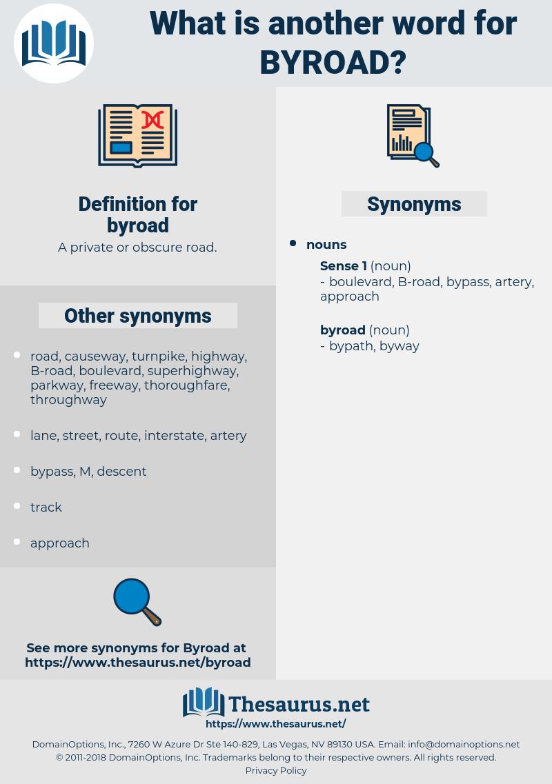 byroad, synonym byroad, another word for byroad, words like byroad, thesaurus byroad