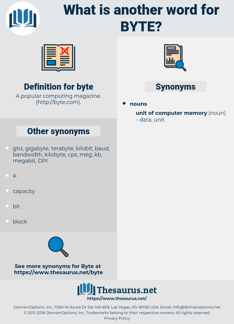 byte, synonym byte, another word for byte, words like byte, thesaurus byte