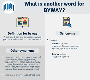 byway, synonym byway, another word for byway, words like byway, thesaurus byway