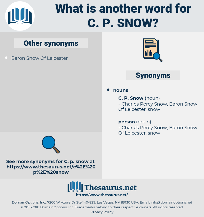 c. p. snow, synonym c. p. snow, another word for c. p. snow, words like c. p. snow, thesaurus c. p. snow