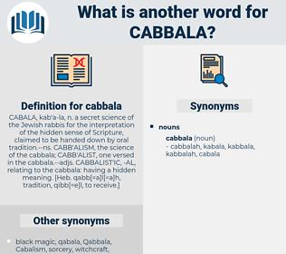 cabbala, synonym cabbala, another word for cabbala, words like cabbala, thesaurus cabbala