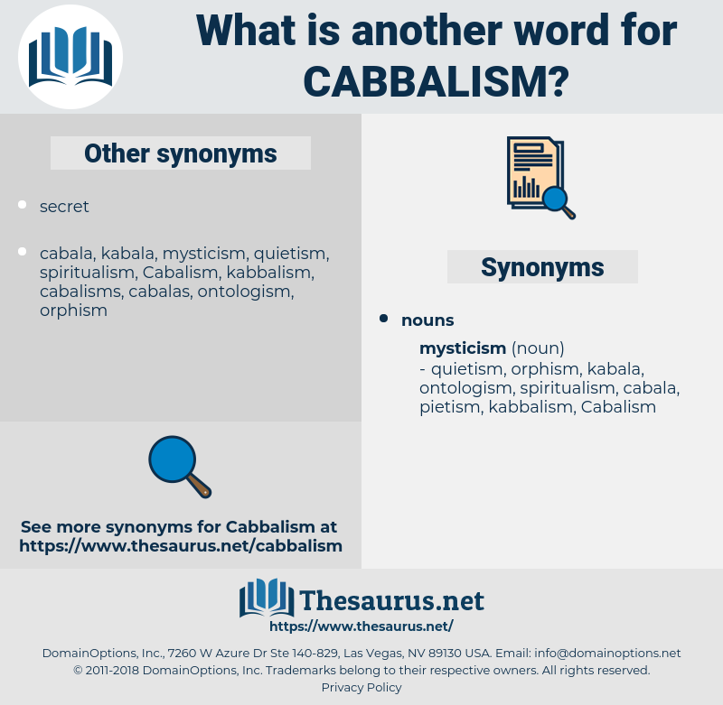 cabbalism, synonym cabbalism, another word for cabbalism, words like cabbalism, thesaurus cabbalism