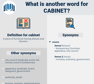 cabinet, synonym cabinet, another word for cabinet, words like cabinet, thesaurus cabinet