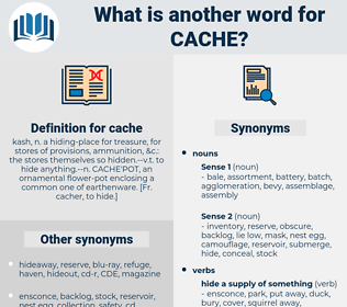 cache, synonym cache, another word for cache, words like cache, thesaurus cache