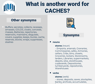 caches, synonym caches, another word for caches, words like caches, thesaurus caches
