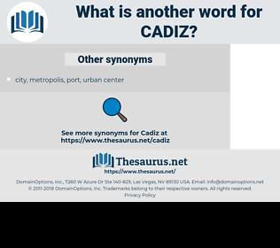 cadiz, synonym cadiz, another word for cadiz, words like cadiz, thesaurus cadiz