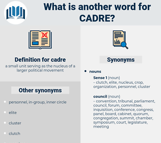 cadre, synonym cadre, another word for cadre, words like cadre, thesaurus cadre