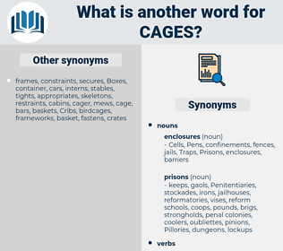 cages, synonym cages, another word for cages, words like cages, thesaurus cages