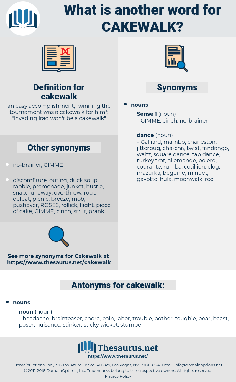 cakewalk, synonym cakewalk, another word for cakewalk, words like cakewalk, thesaurus cakewalk