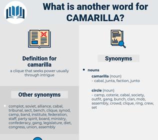 camarilla, synonym camarilla, another word for camarilla, words like camarilla, thesaurus camarilla