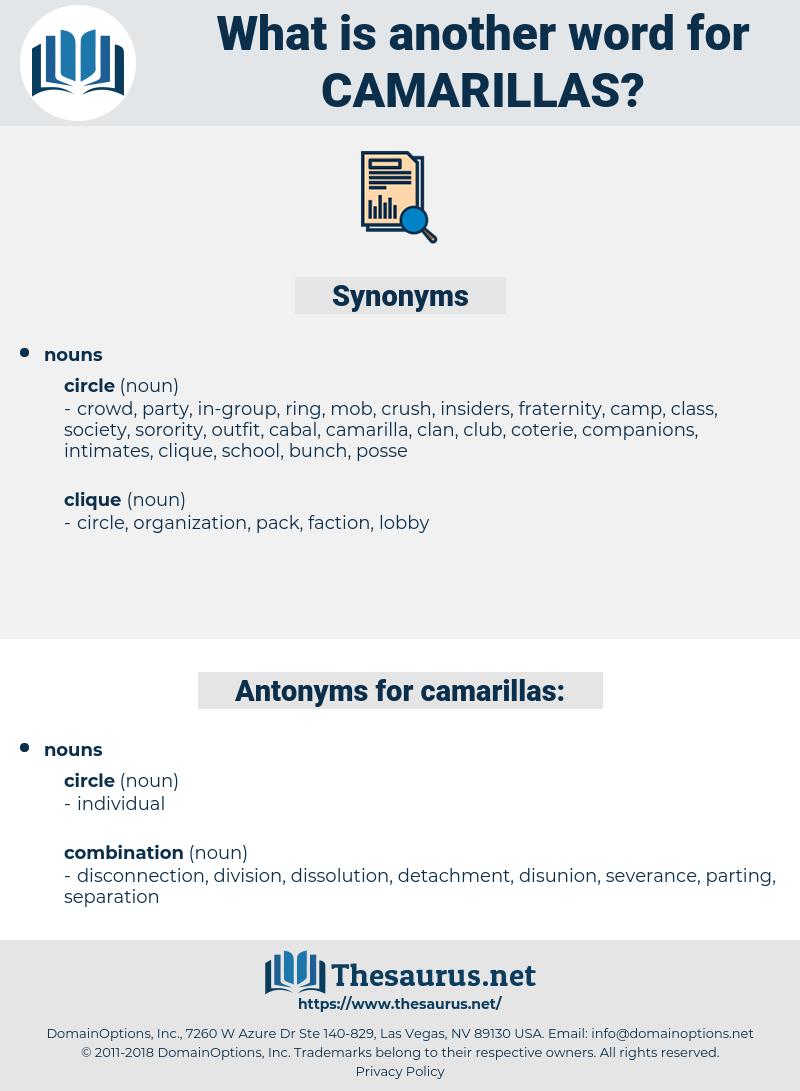 camarillas, synonym camarillas, another word for camarillas, words like camarillas, thesaurus camarillas