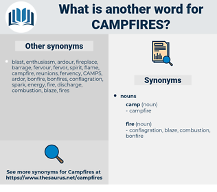 campfires, synonym campfires, another word for campfires, words like campfires, thesaurus campfires