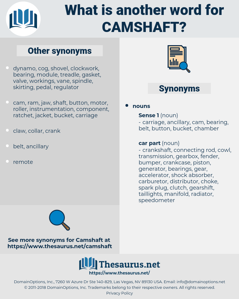 Synonyms for CAMSHAFT - Thesaurus net