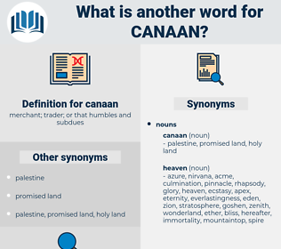 canaan, synonym canaan, another word for canaan, words like canaan, thesaurus canaan