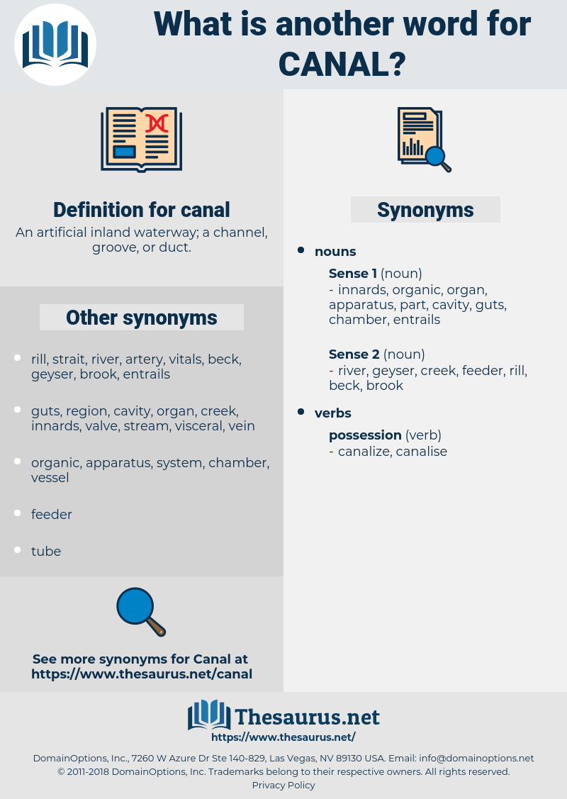 canal, synonym canal, another word for canal, words like canal, thesaurus canal