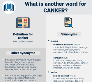 canker, synonym canker, another word for canker, words like canker, thesaurus canker