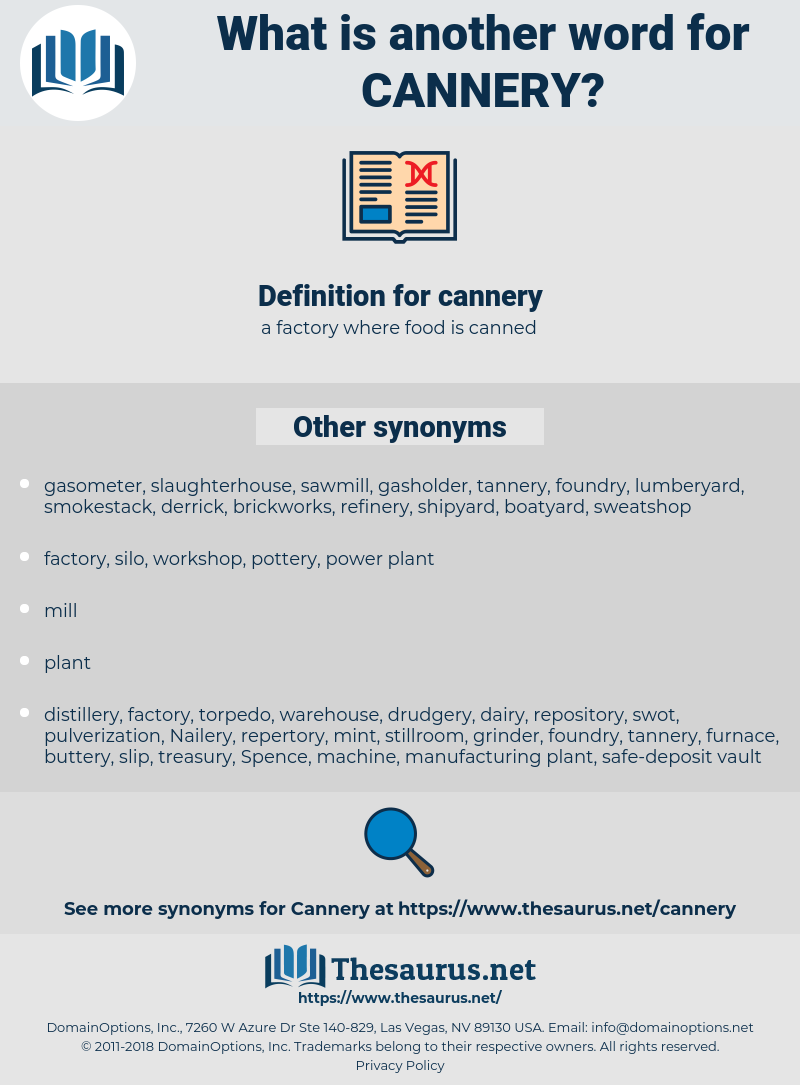 cannery, synonym cannery, another word for cannery, words like cannery, thesaurus cannery