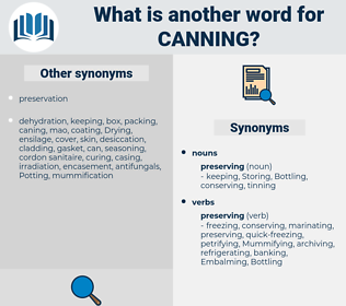 Canning, synonym Canning, another word for Canning, words like Canning, thesaurus Canning