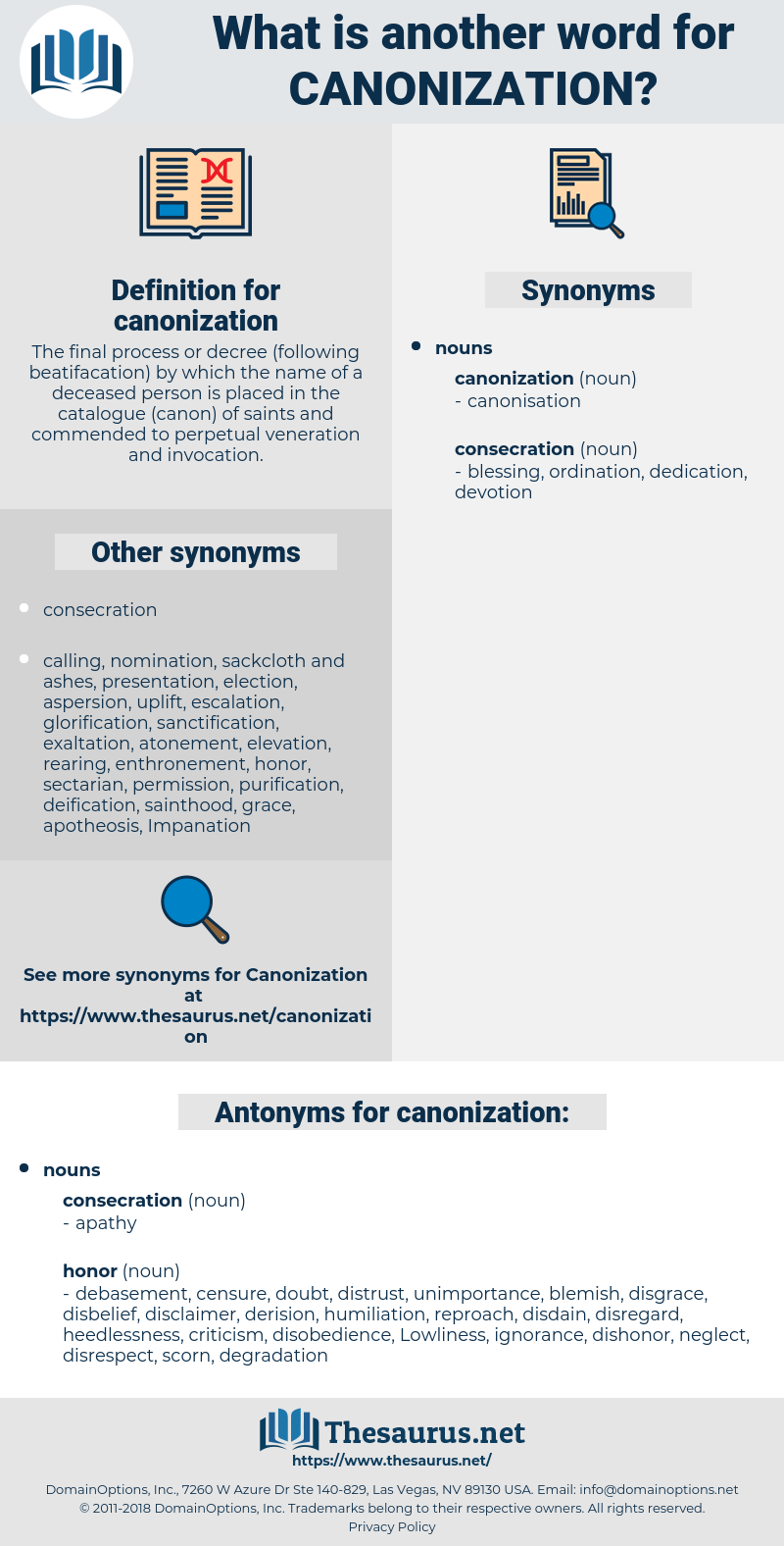 canonization, synonym canonization, another word for canonization, words like canonization, thesaurus canonization