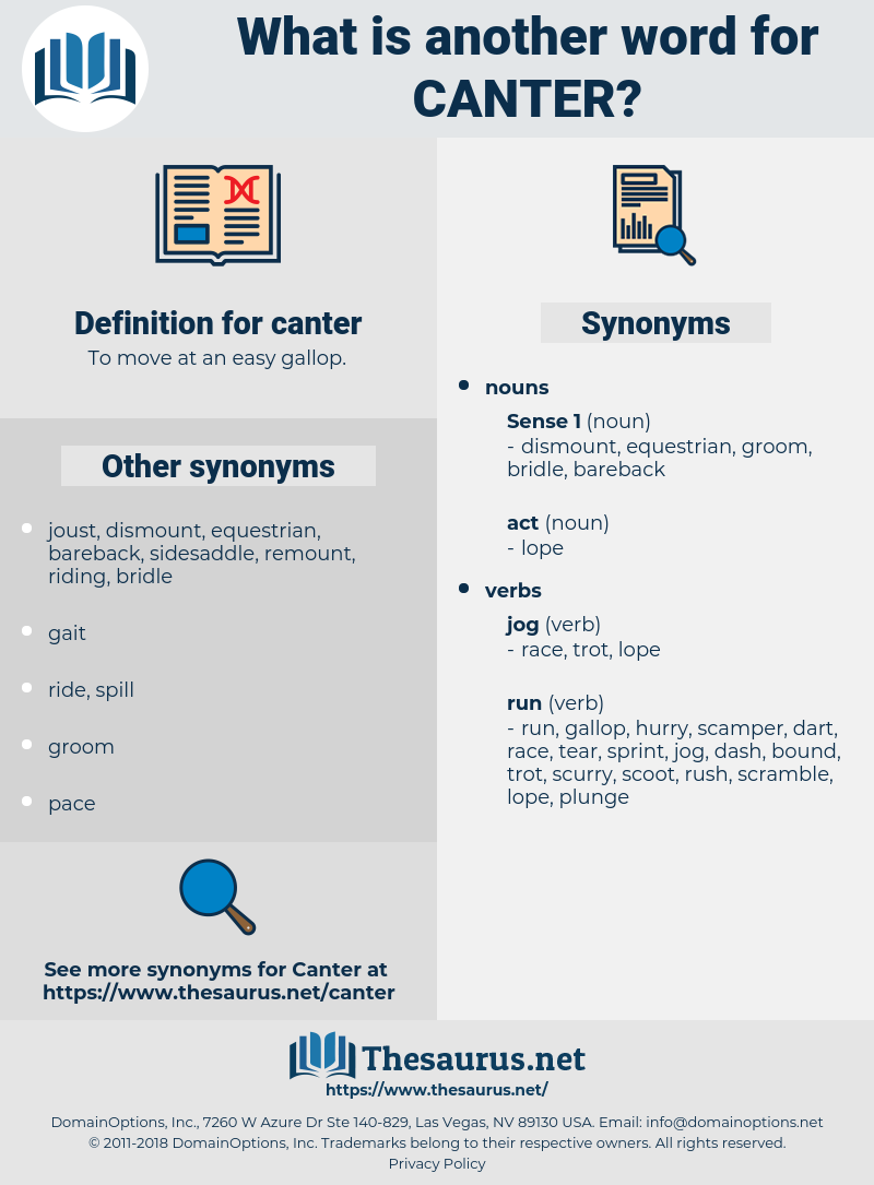 canter, synonym canter, another word for canter, words like canter, thesaurus canter
