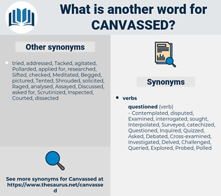 Canvassed, synonym Canvassed, another word for Canvassed, words like Canvassed, thesaurus Canvassed