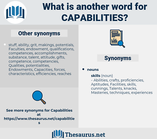 Capabilities, synonym Capabilities, another word for Capabilities, words like Capabilities, thesaurus Capabilities