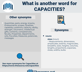 Capacities, synonym Capacities, another word for Capacities, words like Capacities, thesaurus Capacities