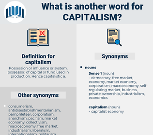 capitalism, synonym capitalism, another word for capitalism, words like capitalism, thesaurus capitalism