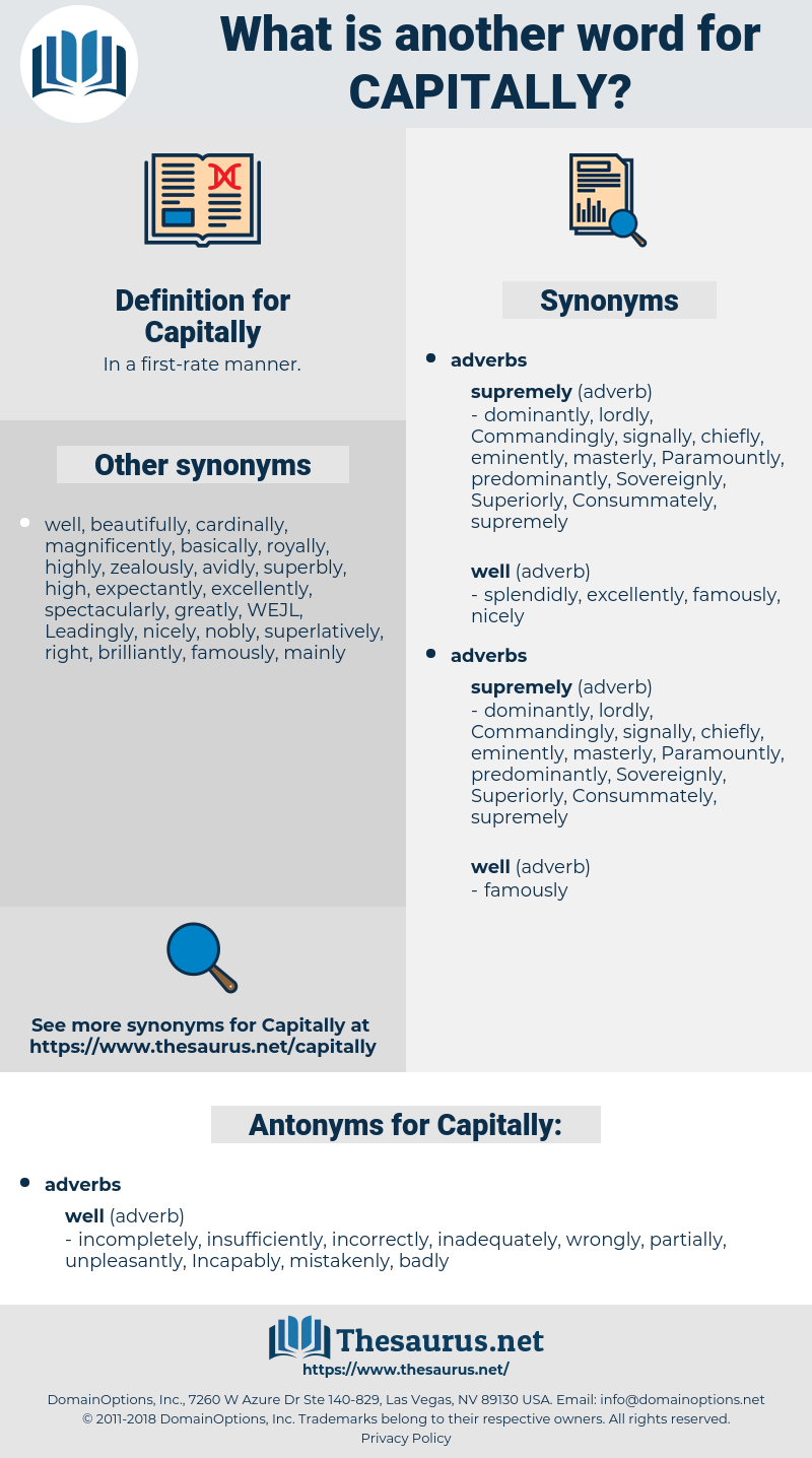 Capitally, synonym Capitally, another word for Capitally, words like Capitally, thesaurus Capitally