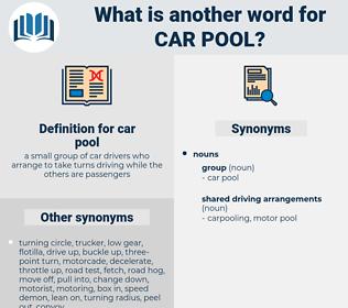 car-pool, synonym car-pool, another word for car-pool, words like car-pool, thesaurus car-pool