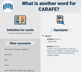 carafe, synonym carafe, another word for carafe, words like carafe, thesaurus carafe