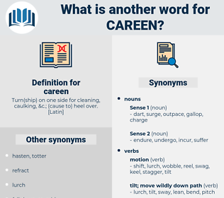 careen, synonym careen, another word for careen, words like careen, thesaurus careen