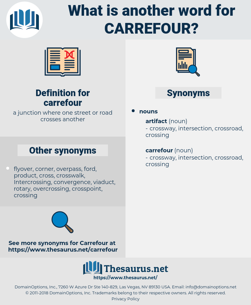 carrefour, synonym carrefour, another word for carrefour, words like carrefour, thesaurus carrefour