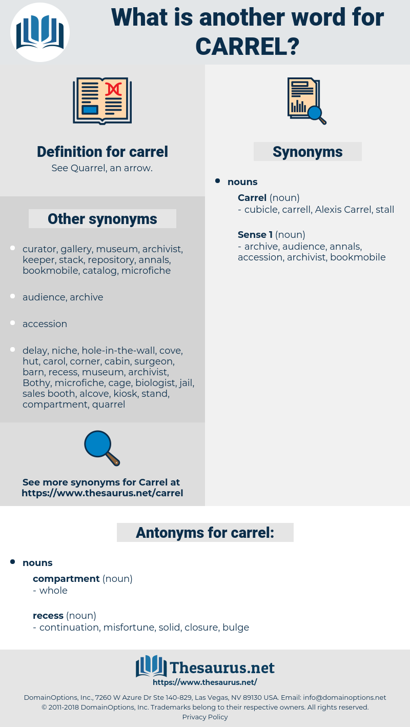 carrel, synonym carrel, another word for carrel, words like carrel, thesaurus carrel