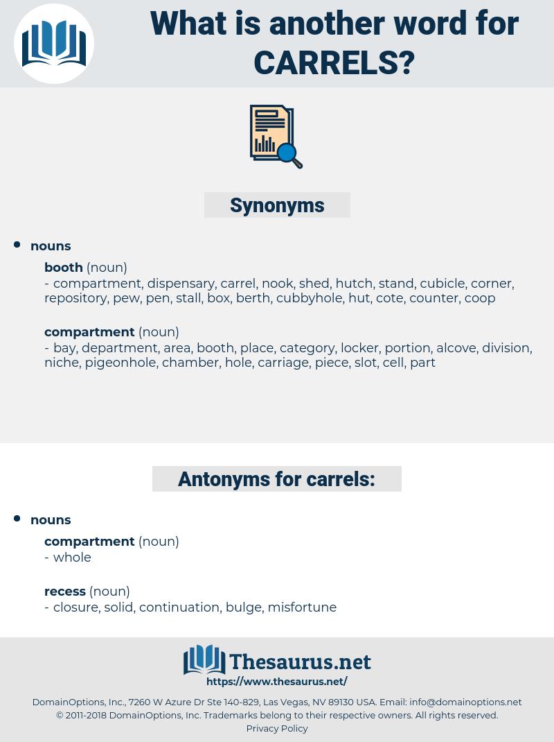 carrels, synonym carrels, another word for carrels, words like carrels, thesaurus carrels