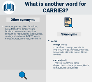 Carries, synonym Carries, another word for Carries, words like Carries, thesaurus Carries