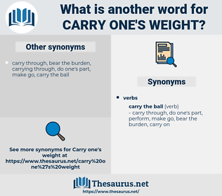 carry one's weight, synonym carry one's weight, another word for carry one's weight, words like carry one's weight, thesaurus carry one's weight