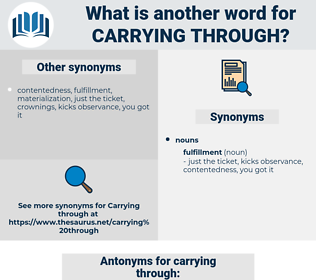 carrying through, synonym carrying through, another word for carrying through, words like carrying through, thesaurus carrying through