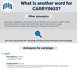 carryings, synonym carryings, another word for carryings, words like carryings, thesaurus carryings