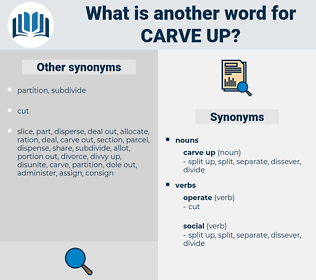 carve up, synonym carve up, another word for carve up, words like carve up, thesaurus carve up