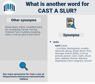 cast a slur, synonym cast a slur, another word for cast a slur, words like cast a slur, thesaurus cast a slur