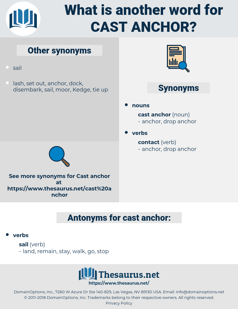 cast anchor, synonym cast anchor, another word for cast anchor, words like cast anchor, thesaurus cast anchor