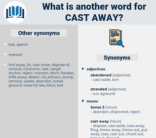 cast away, synonym cast away, another word for cast away, words like cast away, thesaurus cast away