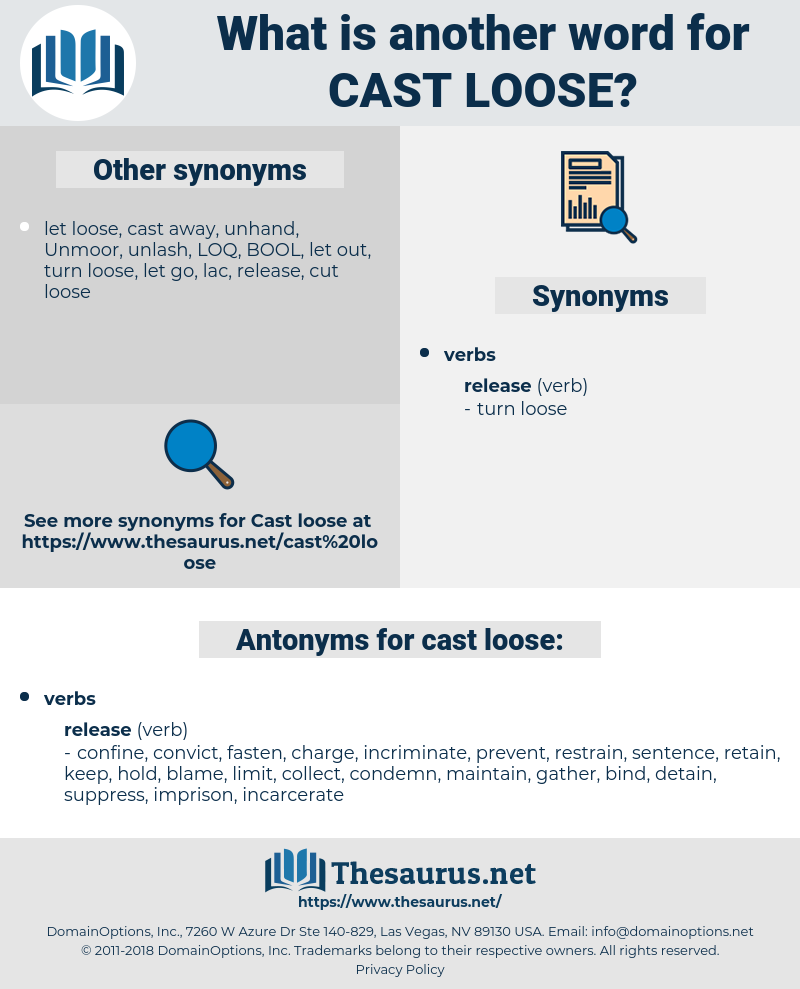 cast loose, synonym cast loose, another word for cast loose, words like cast loose, thesaurus cast loose